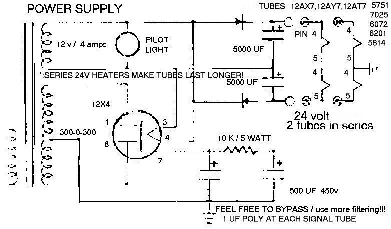 Схема цепи питания Fender