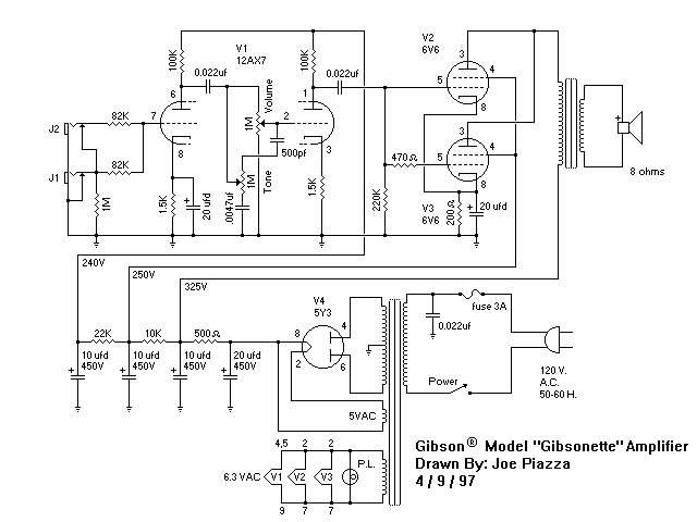Схема Gibson-Gibsonette