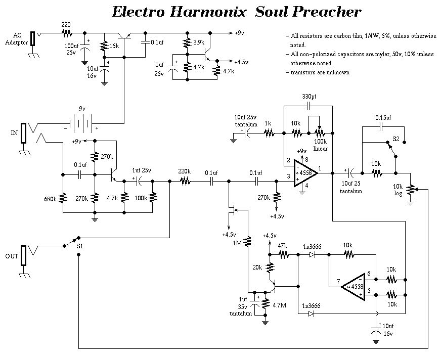 Гитарные педали electro