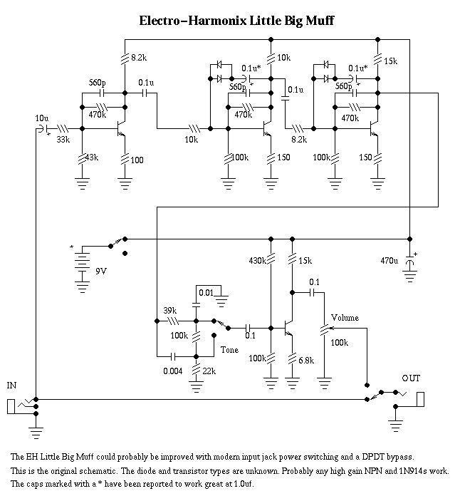 Дисторшн на транзисторах