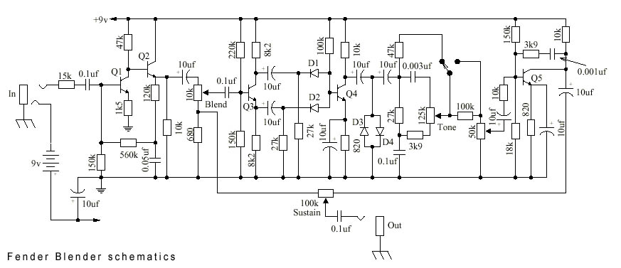 fender blender schematic