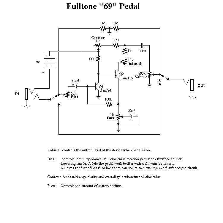 fuzz face schematic html with Fulltone 69 on Big Cheese Fuzz additionally Ibanez Tube Screamer Ts808  pact Mini moreover Dallas Arbiter Fuzz Face in addition Fuzz Face Wiring Diagram as well Wem Wa ins Rush Pep Box Fuzz.