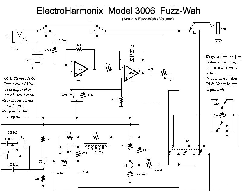 Harmonix-Fuzz-Wah 3006