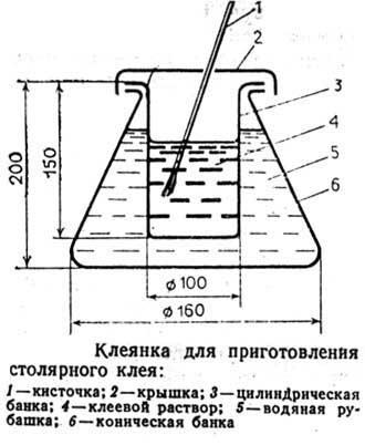 Клеянка для приготовления столярного клея