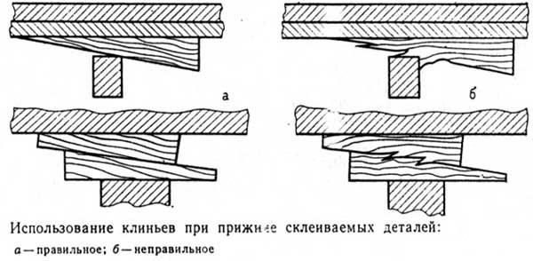 Использование клиньев при прижиме склеиваемых деталей