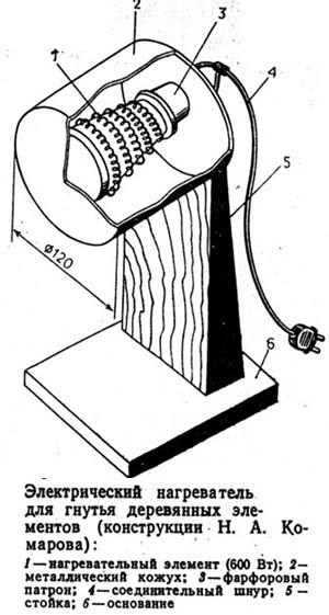 электрический нагреватель для гнутья деревянных элементов