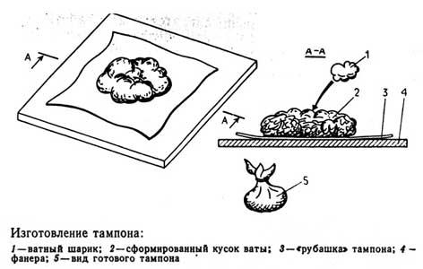 изготовление тампона