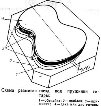 Схема разметки гнезд под пружины гитары