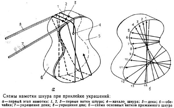 Схемы намотки шнура при приклейке украшений