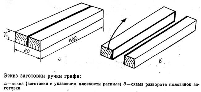 Эскиз заготовки ручки грифа