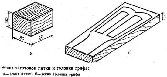 Эскиз заготовки пятки и головки грифа