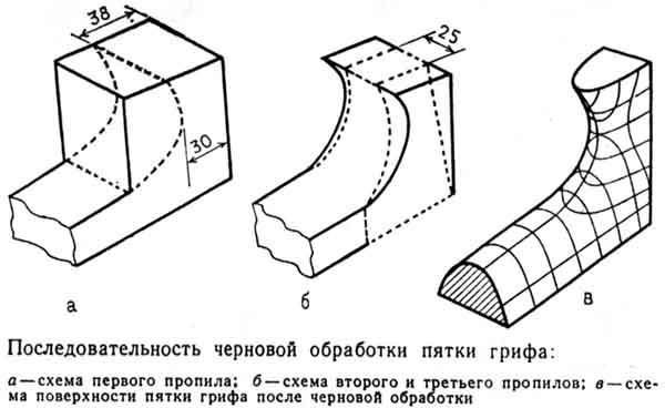 последовательность черновой обработки пятки грифа