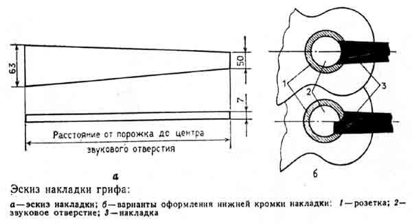 эскиз накладки грифа