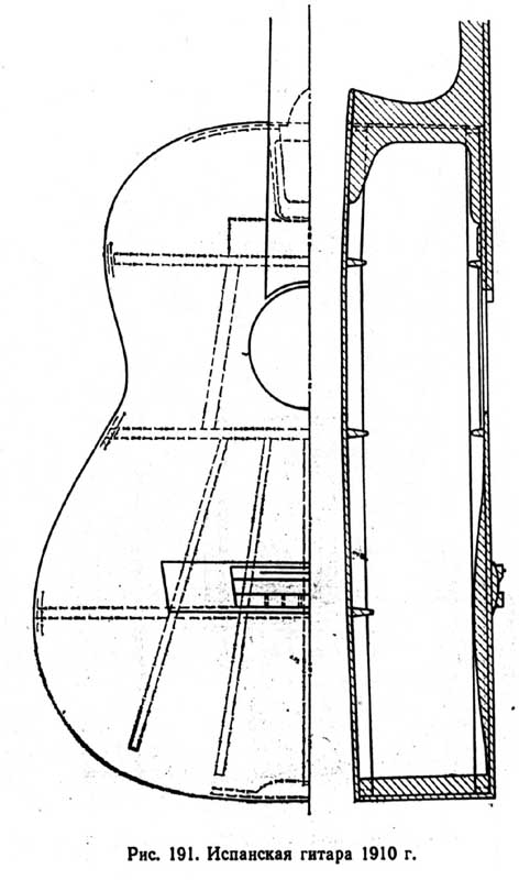 Испанская гитара 1910г.
