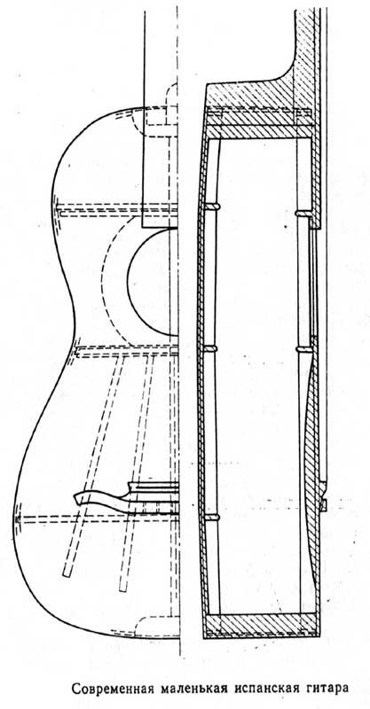 Современная маленькая испанская гитара