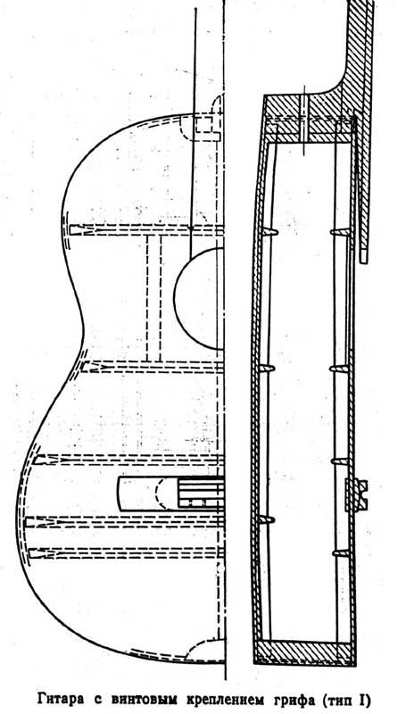 Гитара с винтовым криплением грифа (тип 1)
