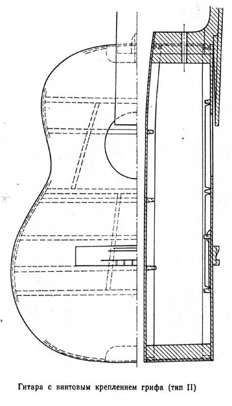 Гитара с винтовым криплением грифа (тип 2)